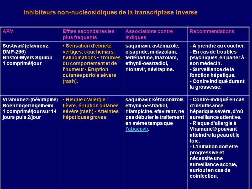 ARVEfftes secondaires les plus frequents Associations contre indiques Recommendations Sustiva® (efavirenz, DMP-266) Bristol-Myers Squibb 1 comprimé/jo