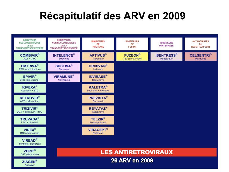 Récapitulatif des ARV en 2009 26 ARV en 2009