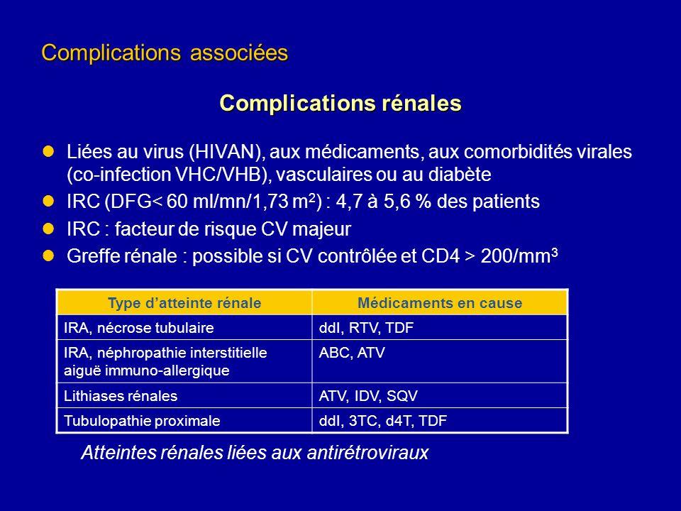 Liées au virus (HIVAN), aux médicaments, aux comorbidités virales (co-infection VHC/VHB), vasculaires ou au diabète IRC (DFG< 60 ml/mn/1,73 m 2 ) : 4,