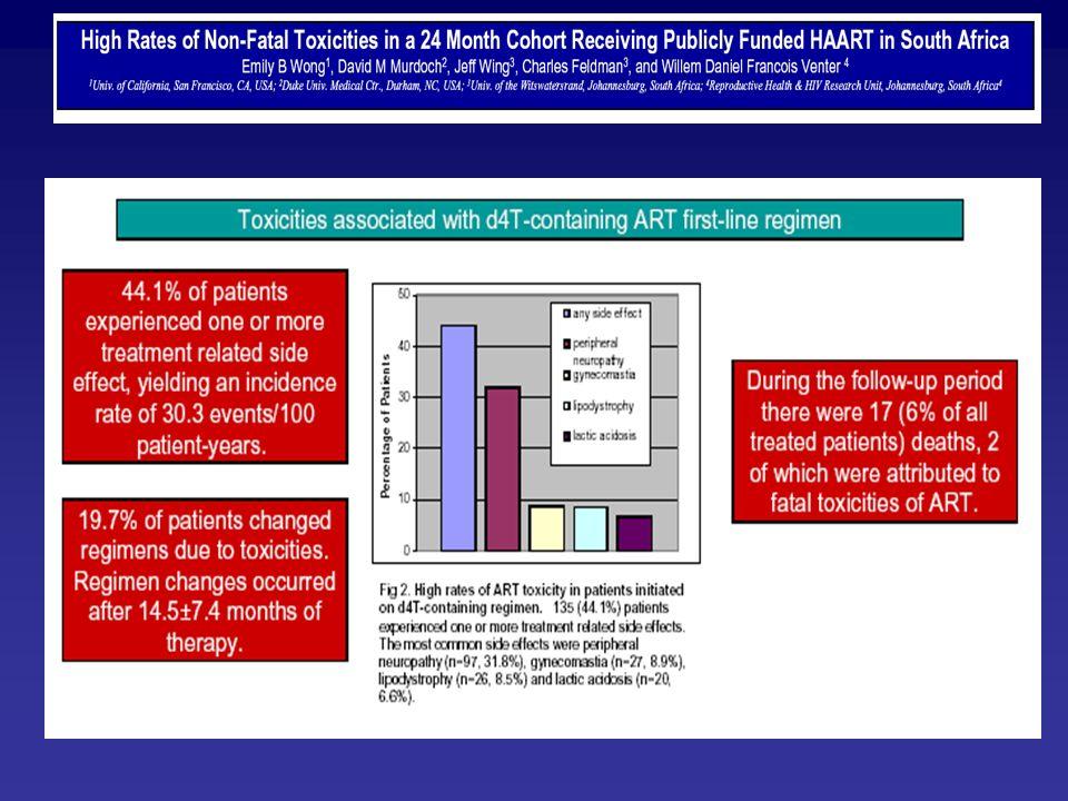Evaluation clairance de la créatinine sous ténofovir ( Dakar ) Landman r et al JIAPAC 2009