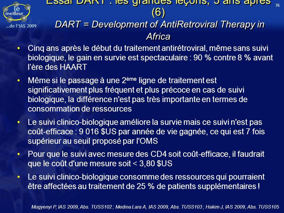le meilleur …de lIAS 2009 Essai DART : les grandes leçons, 5 ans après (6) DART = Development of AntiRetroviral Therapy in Africa Cinq ans après le dé