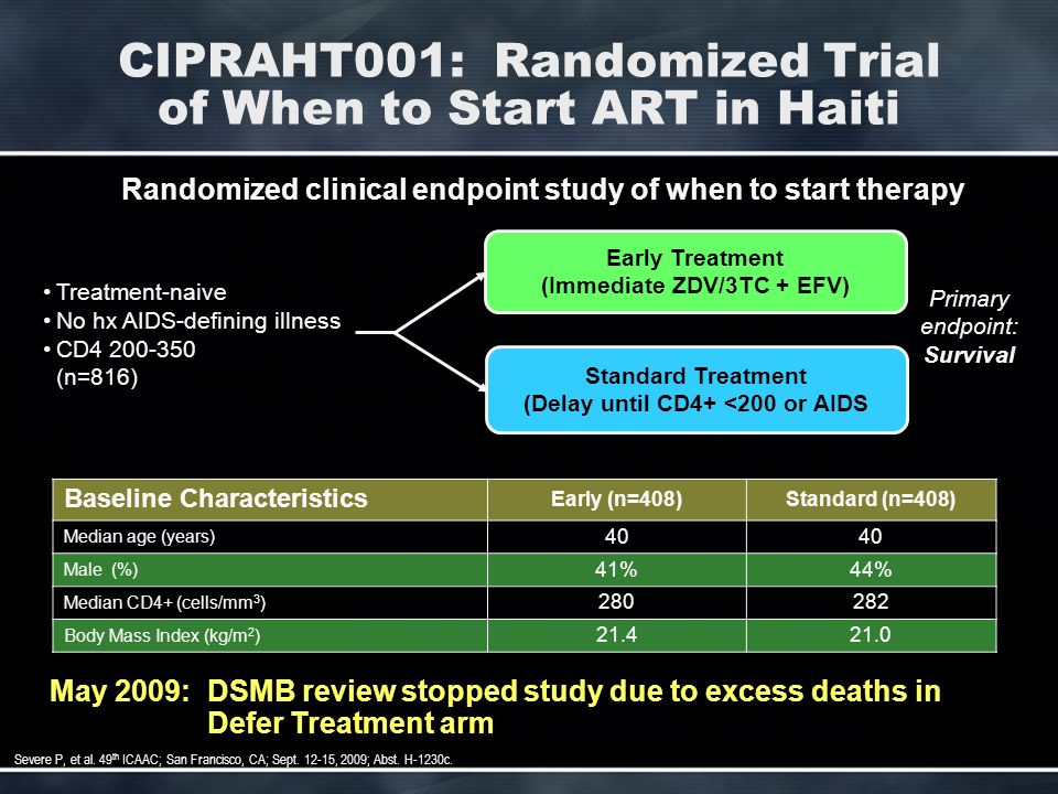 CIPRAHT001: Randomized Trial of When to Start ART in Haiti Early Treatment (Immediate ZDV/3TC + EFV) Standard Treatment (Delay until CD4+ <200 or AIDS