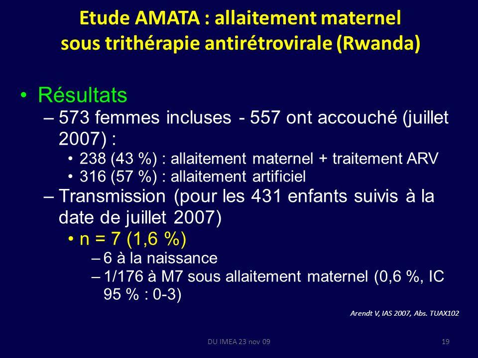 DU IMEA 23 nov 0919 Etude AMATA : allaitement maternel sous trithérapie antirétrovirale (Rwanda) Résultats –573 femmes incluses - 557 ont accouché (juillet 2007) : 238 (43 %) : allaitement maternel + traitement ARV 316 (57 %) : allaitement artificiel –Transmission (pour les 431 enfants suivis à la date de juillet 2007) n = 7 (1,6 %) –6 à la naissance –1/176 à M7 sous allaitement maternel (0,6 %, IC 95 % : 0-3) Arendt V, IAS 2007, Abs.