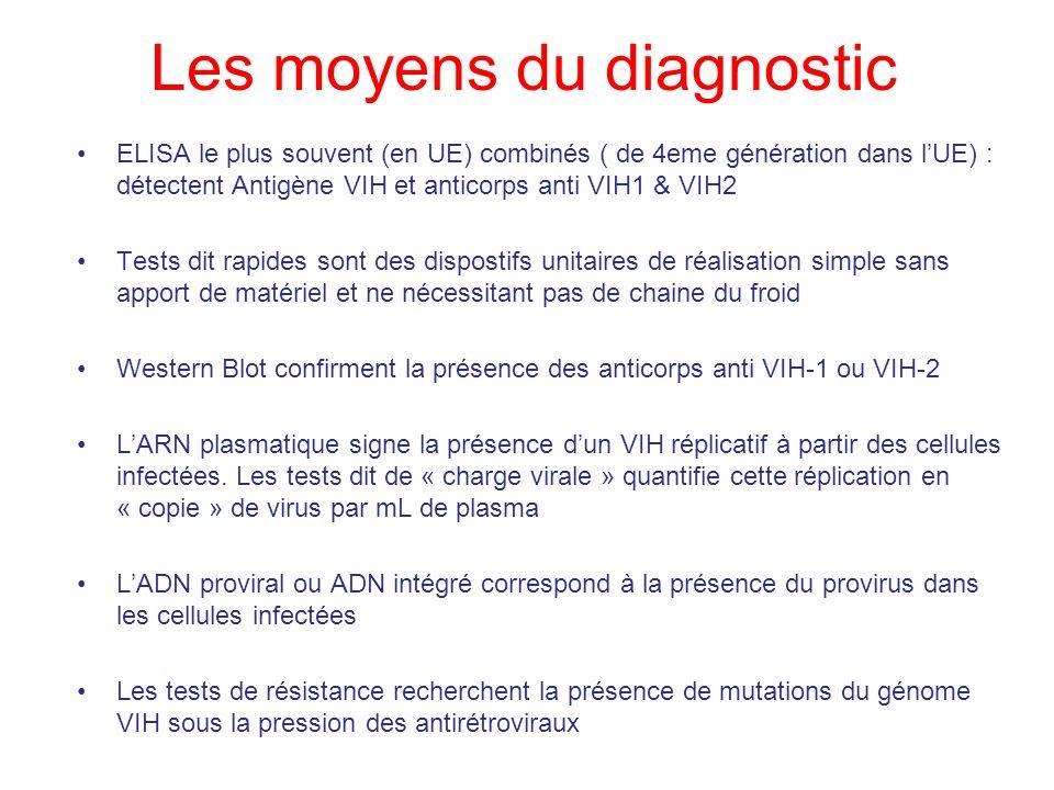 Les moyens du diagnostic ELISA le plus souvent (en UE) combinés ( de 4eme génération dans lUE) : détectent Antigène VIH et anticorps anti VIH1 & VIH2