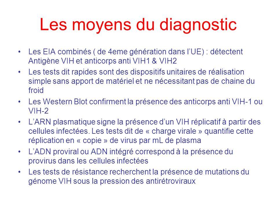 Les moyens du diagnostic Les EIA combinés ( de 4eme génération dans lUE) : détectent Antigène VIH et anticorps anti VIH1 & VIH2 Les tests dit rapides