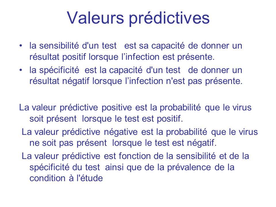 Valeurs prédictives la sensibilité d'un test est sa capacité de donner un résultat positif lorsque linfection est présente. la spécificité est la capa