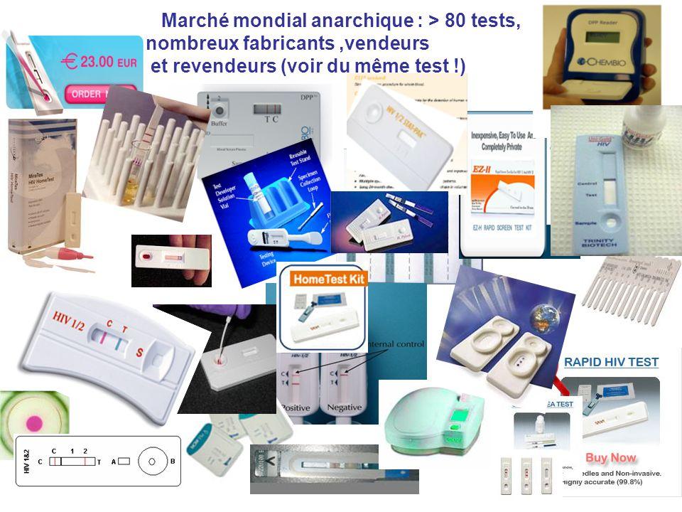 Marché mondial anarchique : > 80 tests, nombreux fabricants,vendeurs et revendeurs (voir du même test !)