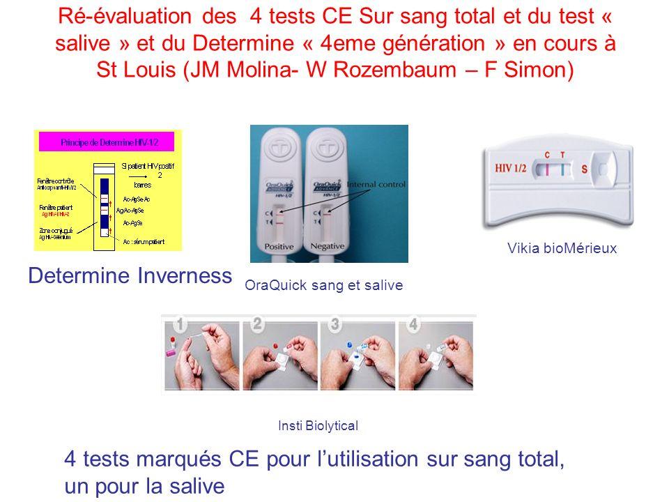 Ré-évaluation des 4 tests CE Sur sang total et du test « salive » et du Determine « 4eme génération » en cours à St Louis (JM Molina- W Rozembaum – F