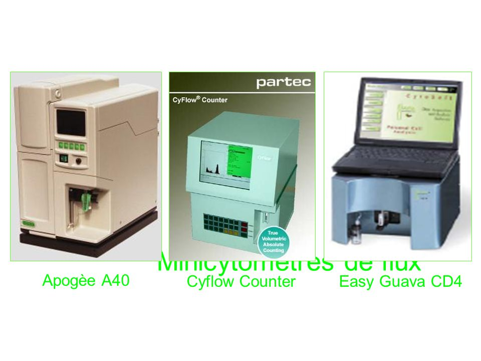 Minicytomètres de flux Apogèe A40 Easy Guava CD4Cyflow Counter