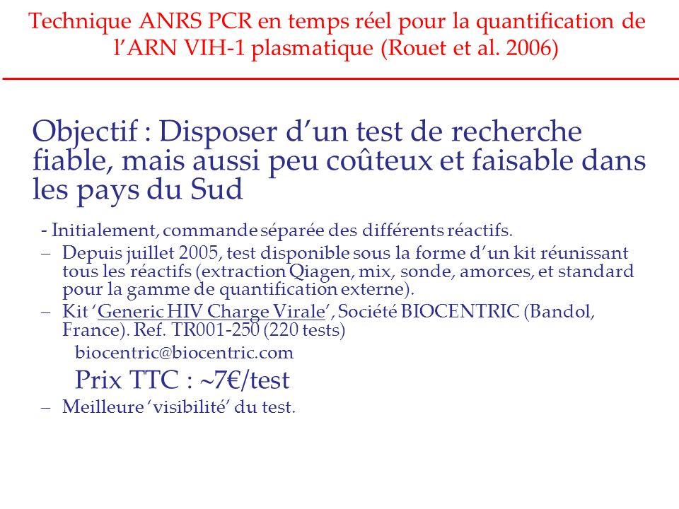 Technique ANRS PCR en temps réel pour la quantification de lARN VIH-1 plasmatique (Rouet et al. 2006) Objectif : Disposer dun test de recherche fiable