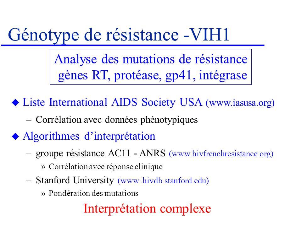 u Liste International AIDS Society USA (www.iasusa.org) –Corrélation avec données phénotypiques u Algorithmes dinterprétation –groupe résistance AC11