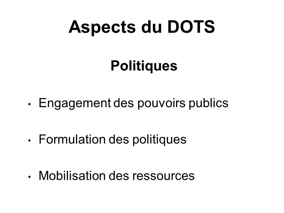 Aspects du DOTS Politiques Engagement des pouvoirs publics Formulation des politiques Mobilisation des ressources