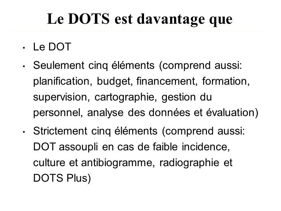 Le DOTS est davantage que Le DOT Seulement cinq éléments (comprend aussi: planification, budget, financement, formation, supervision, cartographie, ge