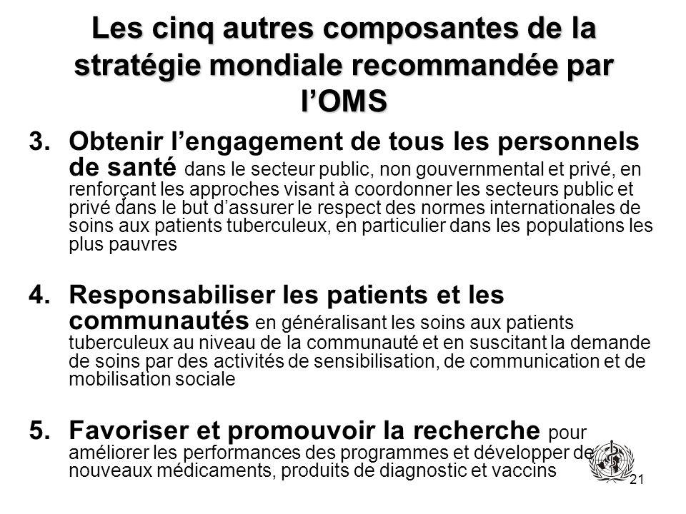 21 3.Obtenir lengagement de tous les personnels de santé dans le secteur public, non gouvernmental et privé, en renforçant les approches visant à coor