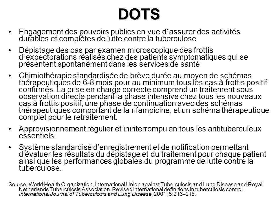 Aspects du DOTS Techniques Logistiques Opérationnels Politiques