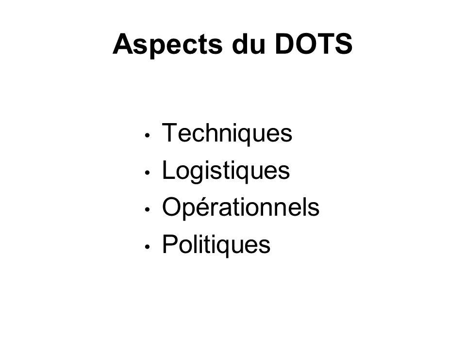 Aspects du DOTS Techniques Dépistage des cas et diagnostic Chimiothérapie standardisée de courte durée Observation directe pendant la première phase du traitement (DOT) Enregistrement et notification des progrès et de la guérison