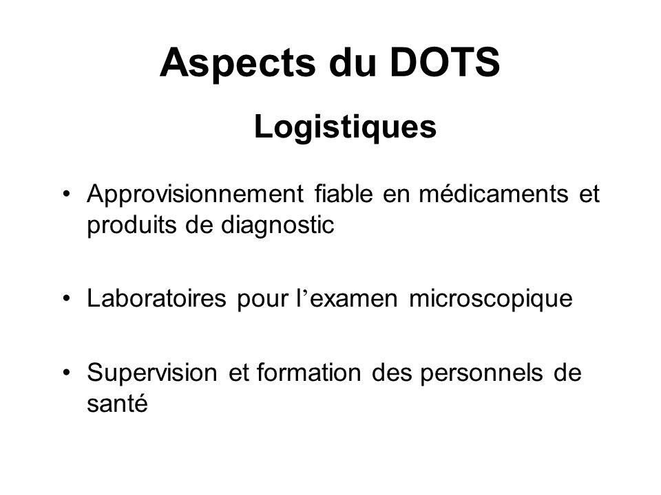 Aspects du DOTS Logistiques Approvisionnement fiable en médicaments et produits de diagnostic Laboratoires pour l examen microscopique Supervision et