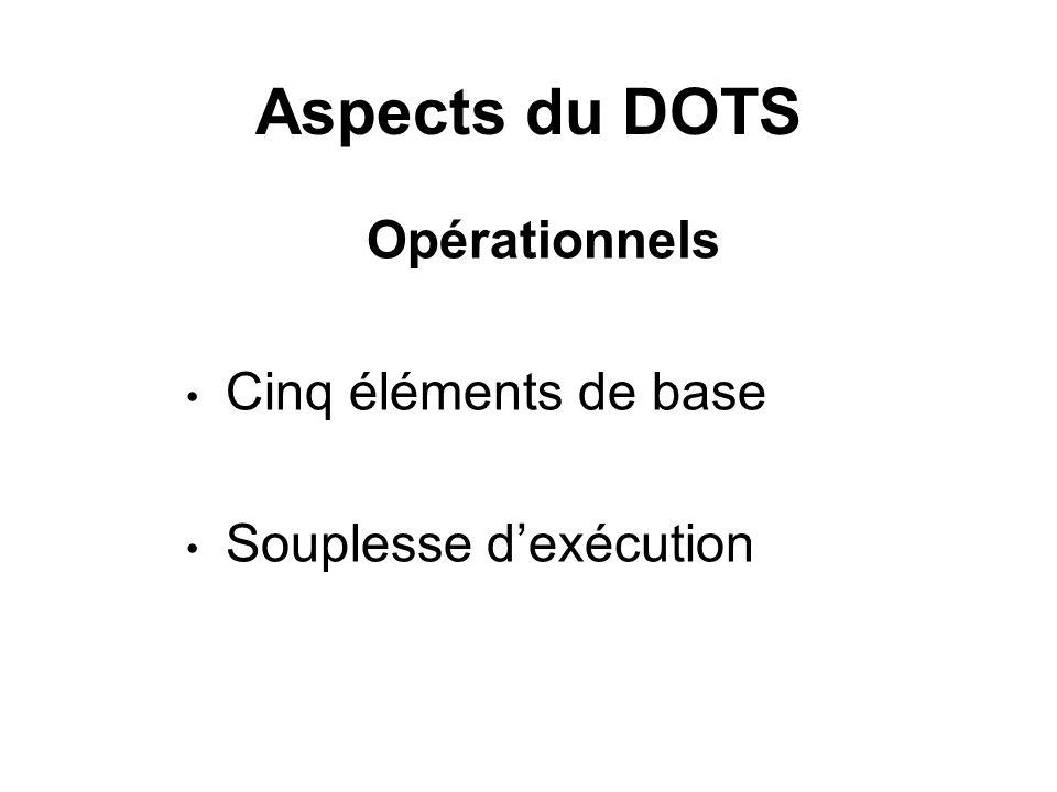 Aspects du DOTS Opérationnels Cinq éléments de base Souplesse dexécution