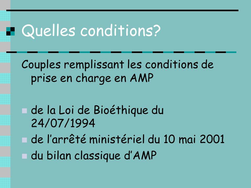 Quelles conditions? Couples remplissant les conditions de prise en charge en AMP de la Loi de Bioéthique du 24/07/1994 de larrêté ministériel du 10 ma