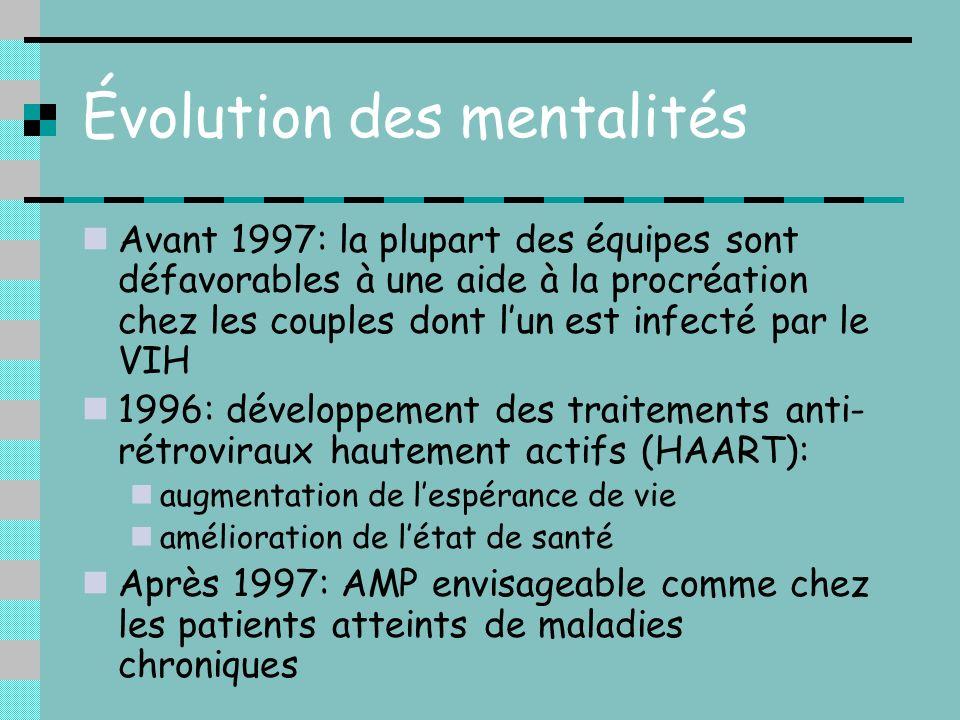 Évolution des mentalités Avant 1997: la plupart des équipes sont défavorables à une aide à la procréation chez les couples dont lun est infecté par le