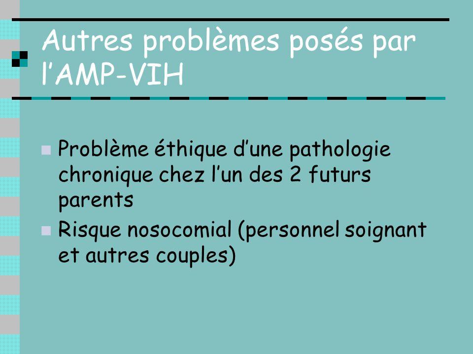 Autres problèmes posés par lAMP-VIH Problème éthique dune pathologie chronique chez lun des 2 futurs parents Risque nosocomial (personnel soignant et