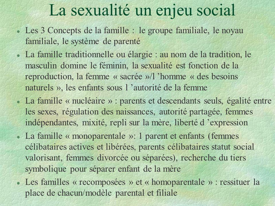 La sexualité un enjeu social l Les 3 Concepts de la famille : le groupe familiale, le noyau familiale, le système de parenté l La famille traditionnel