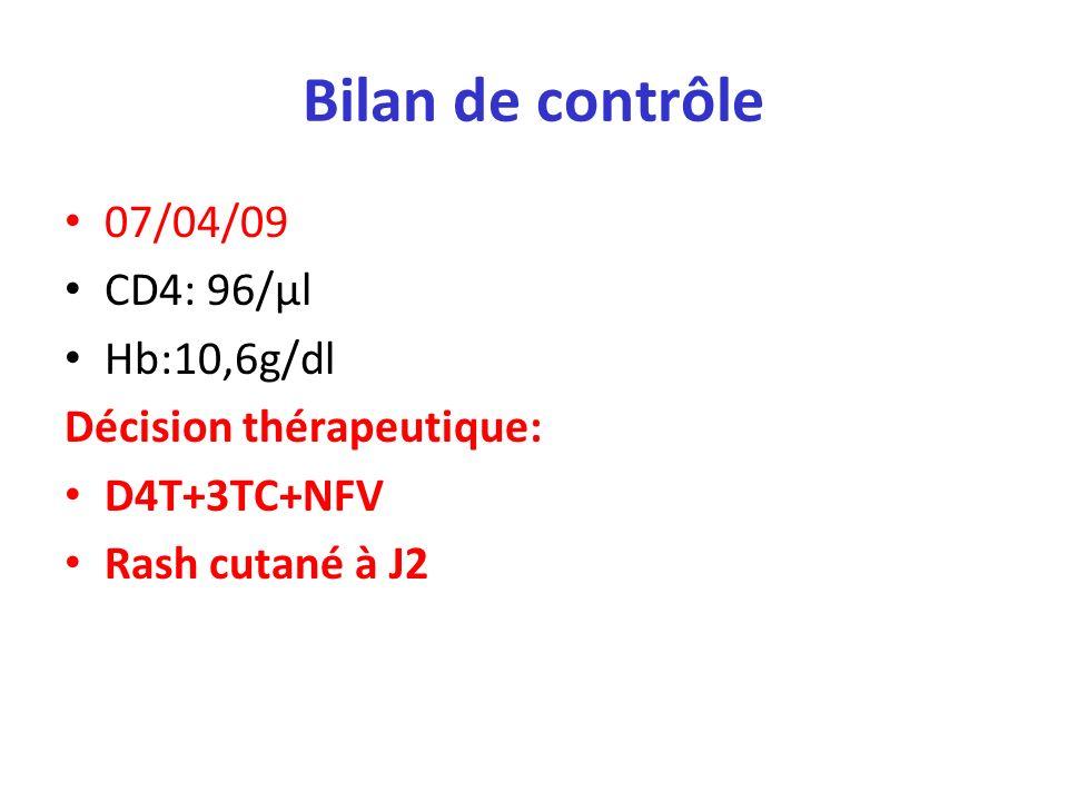 Bilan de contrôle 07/04/09 CD4: 96/µl Hb:10,6g/dl Décision thérapeutique: D4T+3TC+NFV Rash cutané à J2