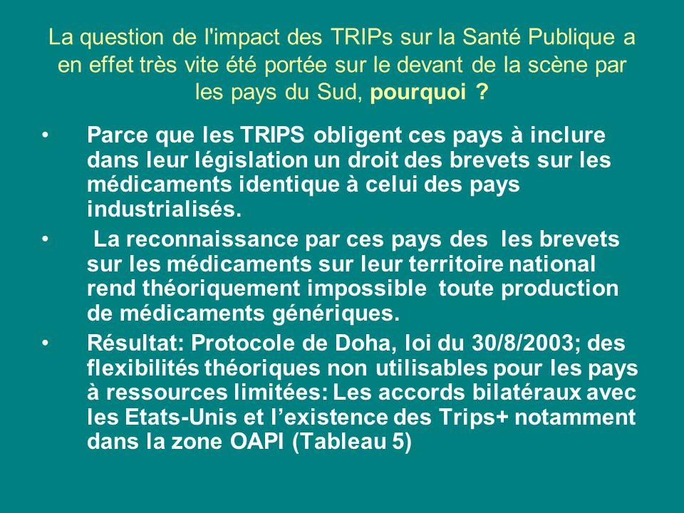 La question de l impact des TRIPs sur la Santé Publique a en effet très vite été portée sur le devant de la scène par les pays du Sud, pourquoi .