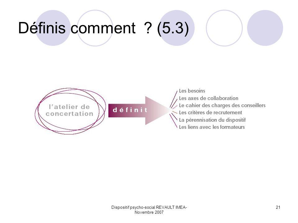 Dispositif psycho-social REVAULT IMEA- Novembre 2007 21 Définis comment (5.3)