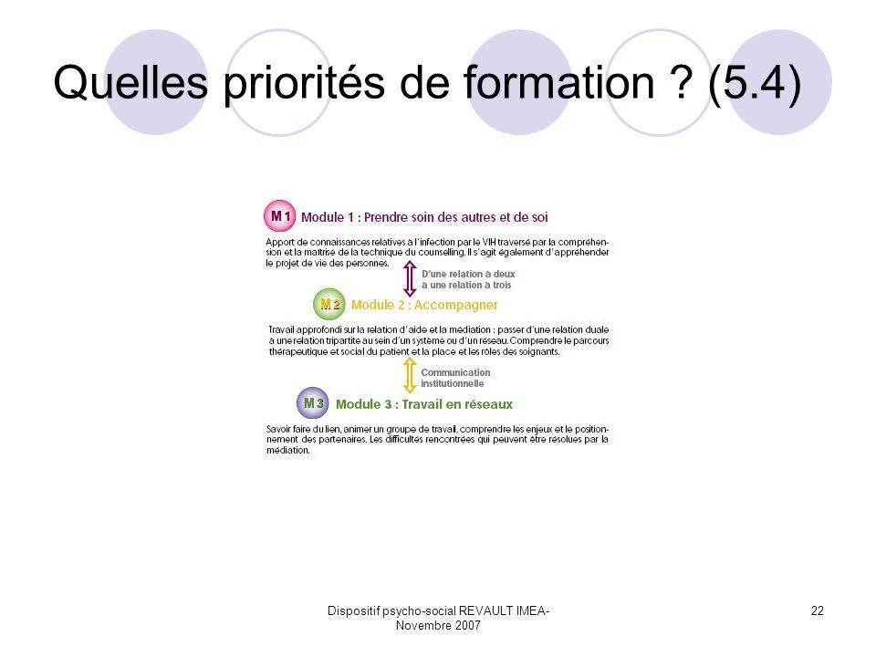 Dispositif psycho-social REVAULT IMEA- Novembre 2007 22 Quelles priorités de formation (5.4)