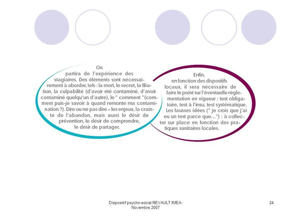 Dispositif psycho-social REVAULT IMEA- Novembre 2007 24