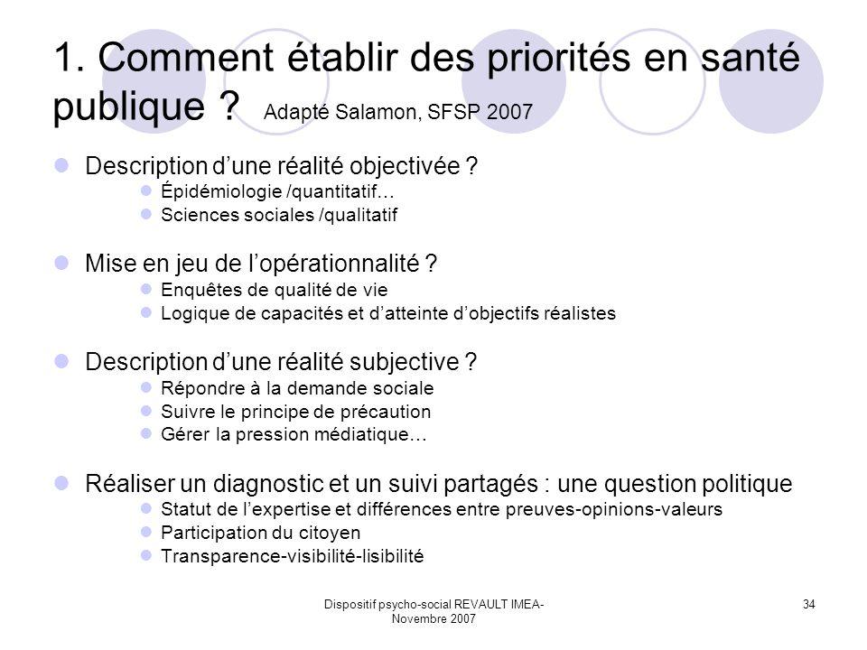 Dispositif psycho-social REVAULT IMEA- Novembre 2007 34 1. Comment établir des priorités en santé publique ? Adapté Salamon, SFSP 2007 Description dun