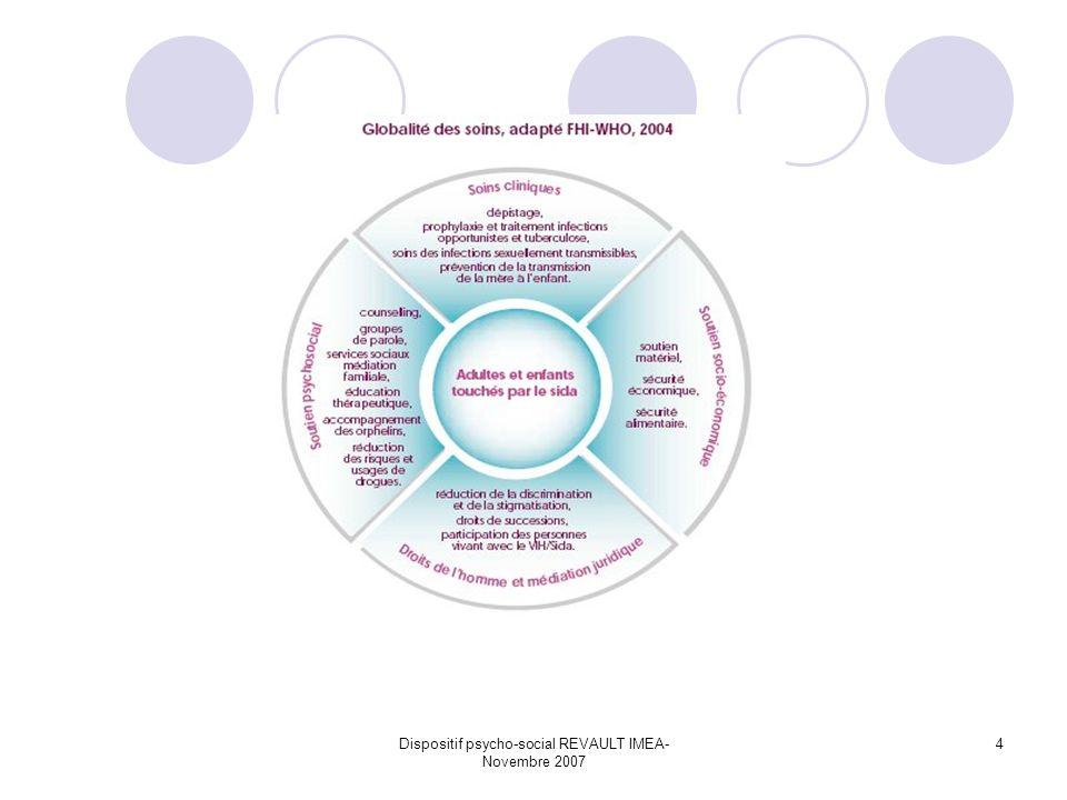 Dispositif psycho-social REVAULT IMEA- Novembre 2007 4