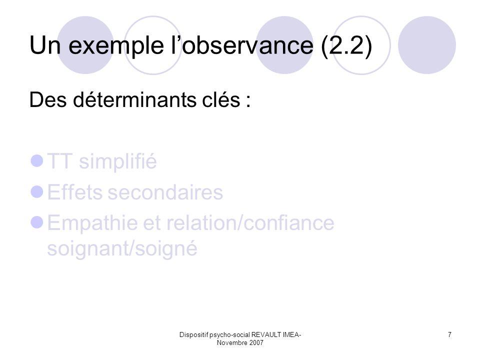 Dispositif psycho-social REVAULT IMEA- Novembre 2007 7 Un exemple lobservance (2.2) Des déterminants clés : TT simplifié Effets secondaires Empathie e