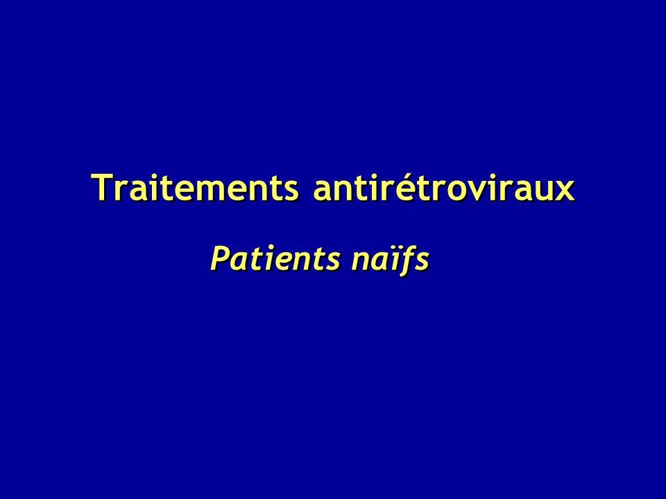 Étude SMART : maladies opportunistes et mortalité chez les patients co-infectés par le VHB et/ou le VHC (1) Tedaldi E, IAS 2007, Abs.