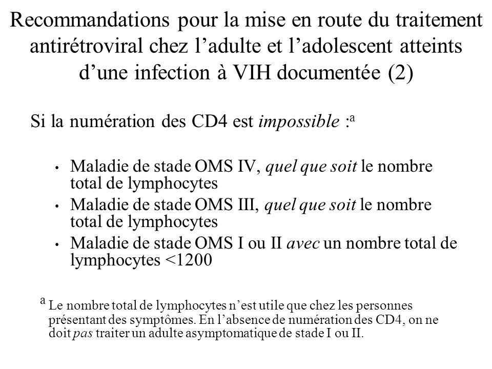 Recommandations pour la mise en route du traitement antirétroviral chez ladulte et ladolescent atteints dune infection à VIH documentée (2) Si la numé