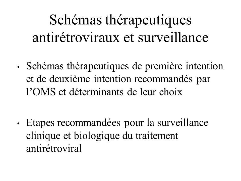 Schémas thérapeutiques antirétroviraux et surveillance Schémas thérapeutiques de première intention et de deuxième intention recommandés par lOMS et d