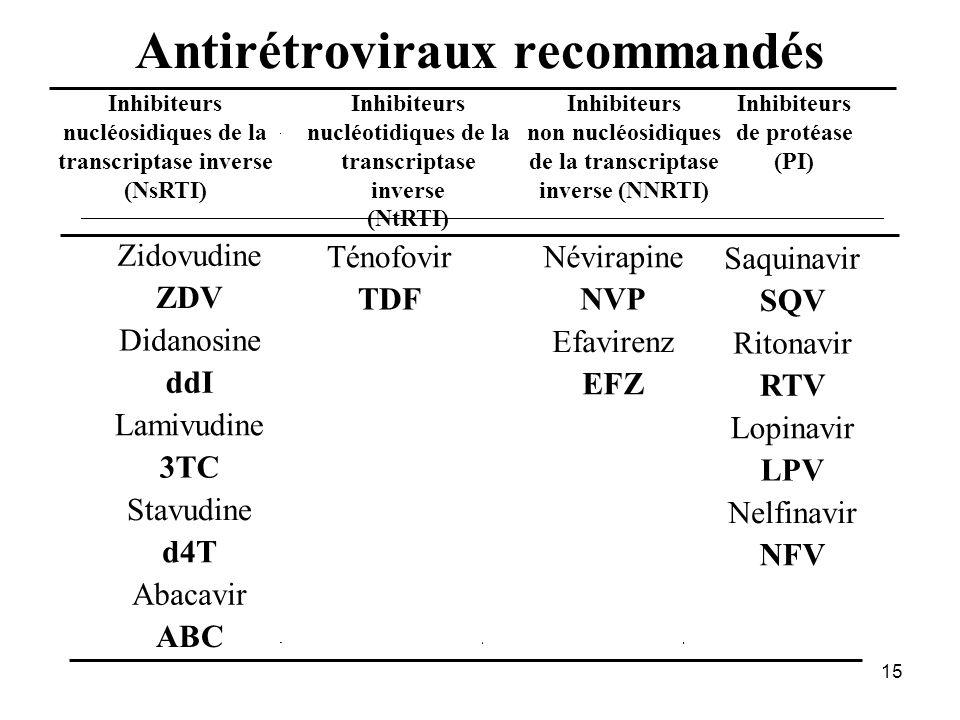 15 Inhibiteurs nucléosidiques de la transcriptase inverse (NsRTI) Inhibiteurs nucléotidiques de la transcriptase inverse (NtRTI) Inhibiteurs non nuclé