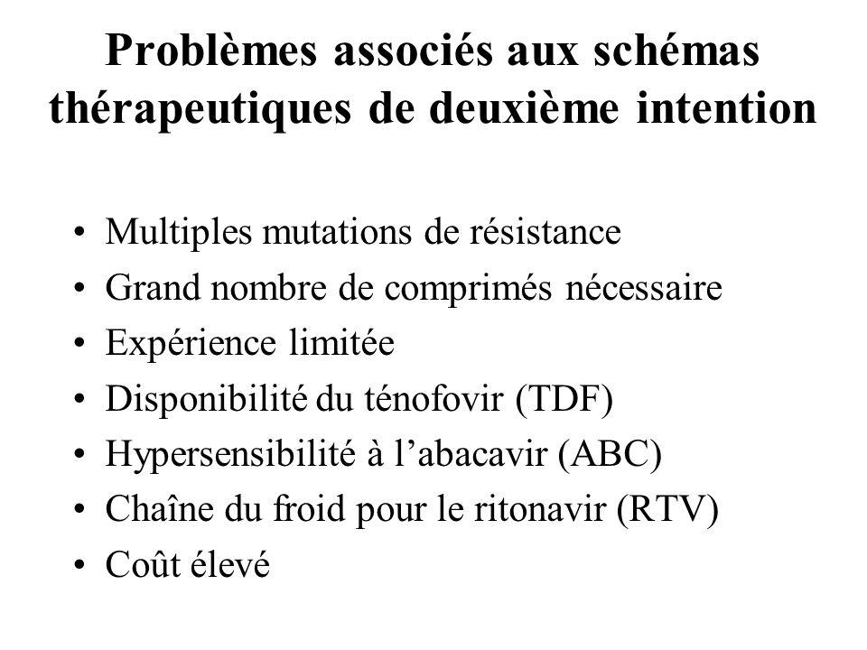 Problèmes associés aux schémas thérapeutiques de deuxième intention Multiples mutations de résistance Grand nombre de comprimés nécessaire Expérience