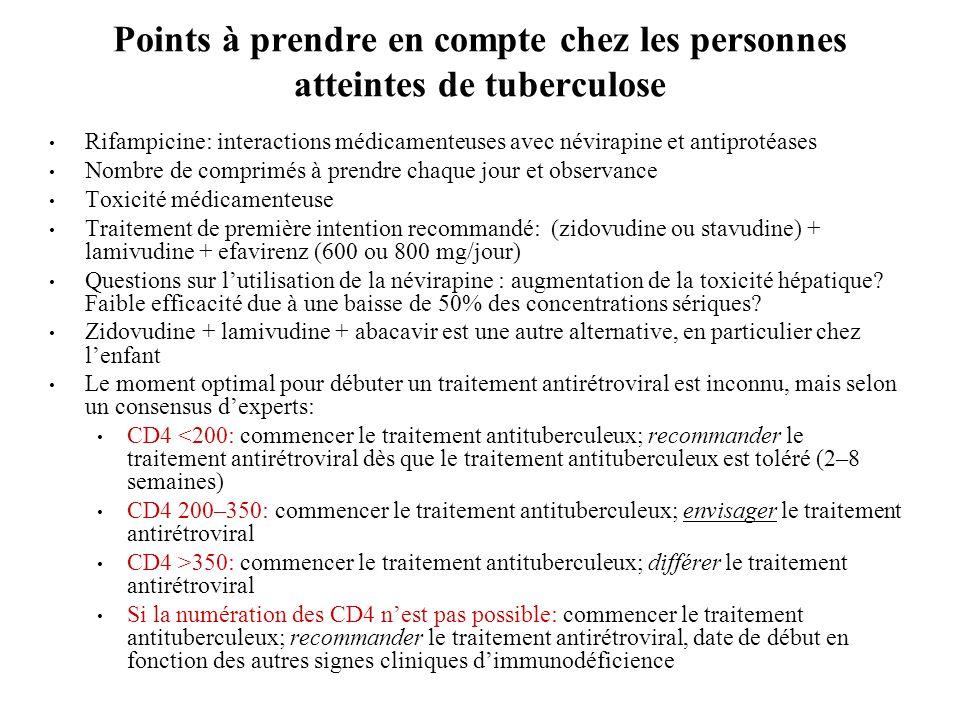 Points à prendre en compte chez les personnes atteintes de tuberculose Rifampicine: interactions médicamenteuses avec névirapine et antiprotéases Nomb