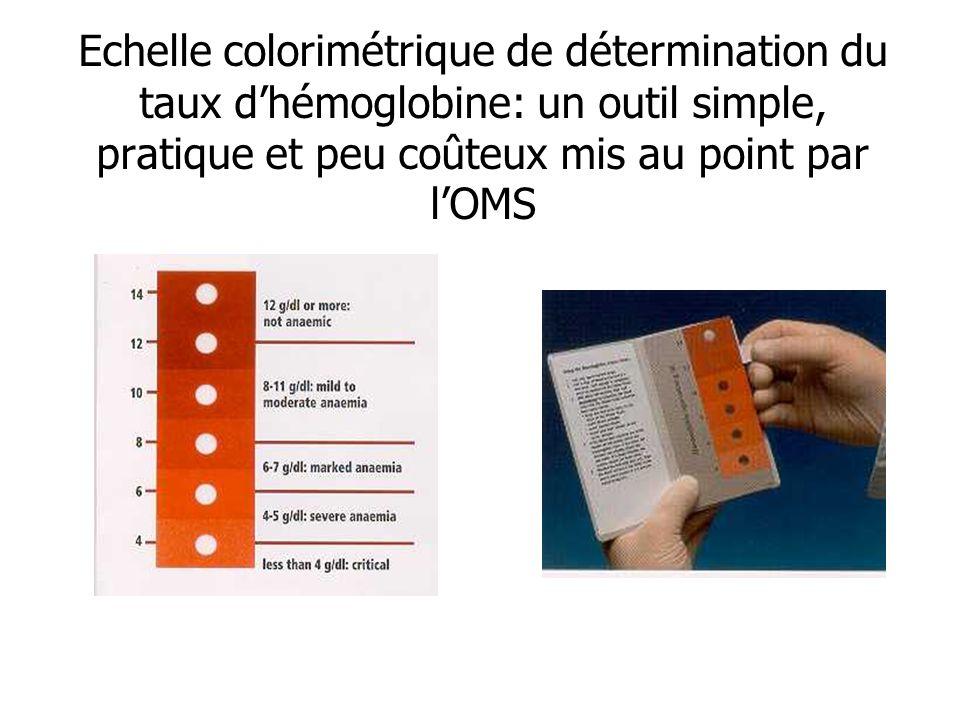 Echelle colorimétrique de détermination du taux dhémoglobine: un outil simple, pratique et peu coûteux mis au point par lOMS