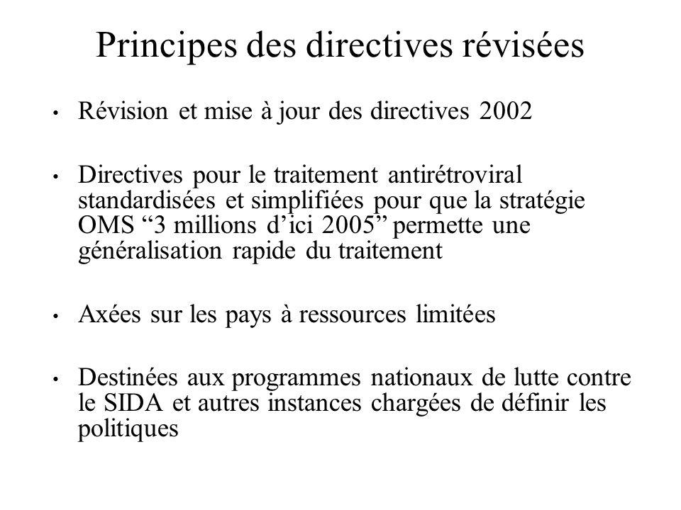 Principes des directives révisées Révision et mise à jour des directives 2002 Directives pour le traitement antirétroviral standardisées et simplifiée
