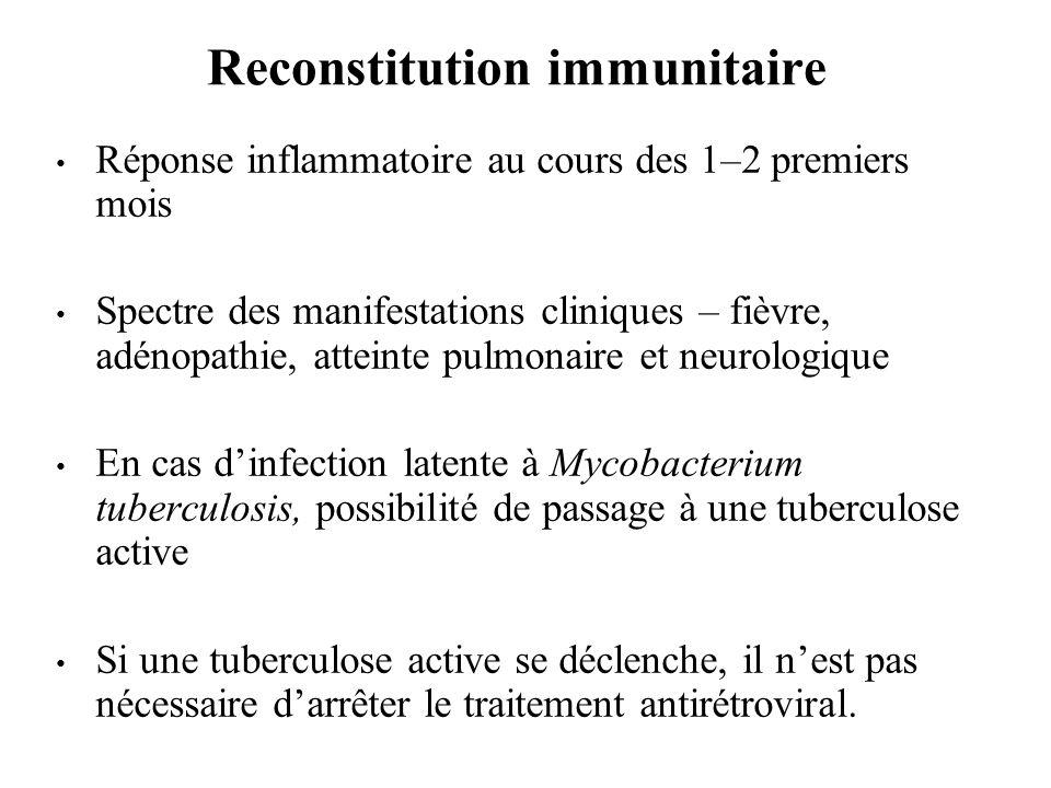 Reconstitution immunitaire Réponse inflammatoire au cours des 1–2 premiers mois Spectre des manifestations cliniques – fièvre, adénopathie, atteinte p