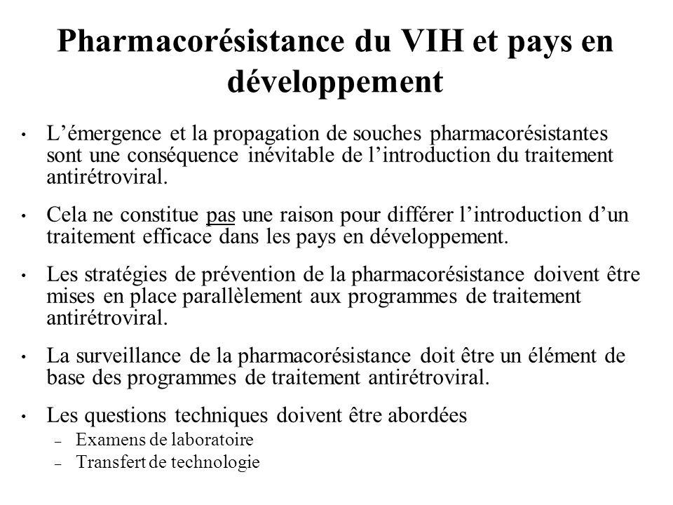 Pharmacorésistance du VIH et pays en développement Lémergence et la propagation de souches pharmacorésistantes sont une conséquence inévitable de lint