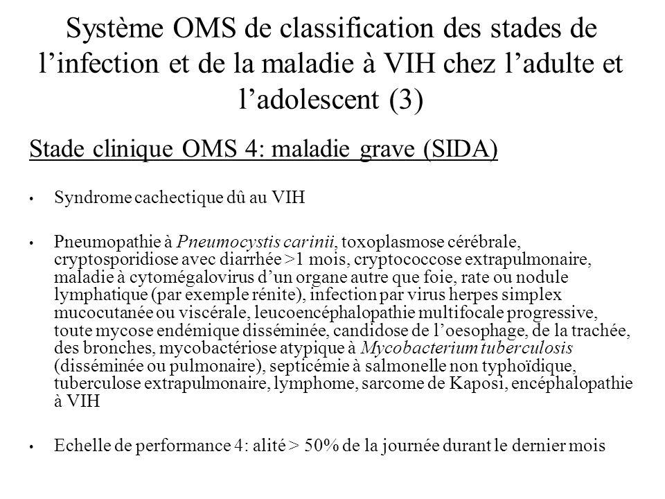 Recommandations pour la mise en route du traitement antirétroviral chez ladulte et ladolescent atteints dune infection à VIH documentée (1) Si la numération des CD4 est possible: Maladie de stade OMS IV, quel que soit le nombre de CD4 Maladie de stade OMS III, envisager a de prendre la décision de traiter si le nombre de CD4 est <350 Stade OMS I ou II si le nombre de CD4 est <200 a Dans un tel cas, la décision de débuter ou de différer le traitement antirétroviral doit tenir compte non seulement de la numération des CD4 et de son évolution, mais aussi des affections ou états concomitants.