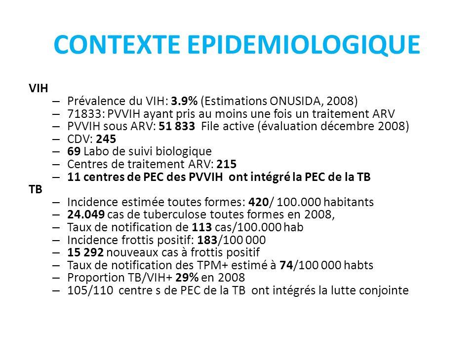 CONTEXTE EPIDEMIOLOGIQUE VIH – Prévalence du VIH: 3.9% (Estimations ONUSIDA, 2008) – 71833: PVVIH ayant pris au moins une fois un traitement ARV – PVVIH sous ARV: 51 833 File active (évaluation décembre 2008) – CDV: 245 – 69 Labo de suivi biologique – Centres de traitement ARV: 215 – 11 centres de PEC des PVVIH ont intégré la PEC de la TB TB – Incidence estimée toutes formes: 420/ 100.000 habitants – 24.049 cas de tuberculose toutes formes en 2008, – Taux de notification de 113 cas/100.000 hab – Incidence frottis positif: 183/100 000 – 15 292 nouveaux cas à frottis positif – Taux de notification des TPM+ estimé à 74/100 000 habts – Proportion TB/VIH+ 29% en 2008 – 105/110 centre s de PEC de la TB ont intégrés la lutte conjointe