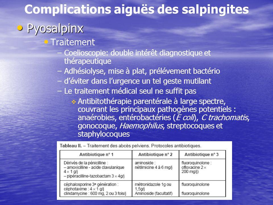 Complications aiguës des salpingites Pyosalpinx Pyosalpinx Traitement – –Coelioscopie: double intérêt diagnostique et thérapeutique – –Adhésiolyse, mise à plat, prélévement bactério – –déviter dans lurgence un tel geste mutilant – –Le traitement médical seul ne suffit pas Antibitothérapie parentérale à large spectre, couvrant les principaux pathogènes potentiels : anaérobies, entérobactéries (E coli), C trachomatis, gonocoque, Haemophilus, streptocoques et staphylocoques