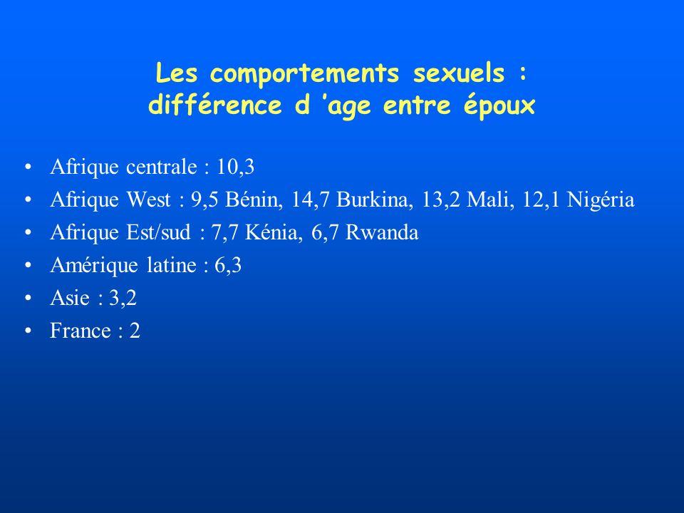 Les comportements sexuels : différence d age entre époux Afrique centrale : 10,3 Afrique West : 9,5 Bénin, 14,7 Burkina, 13,2 Mali, 12,1 Nigéria Afrique Est/sud : 7,7 Kénia, 6,7 Rwanda Amérique latine : 6,3 Asie : 3,2 France : 2