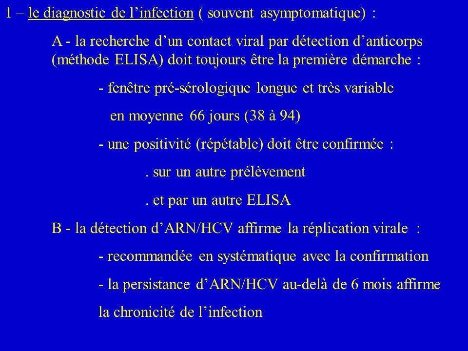 1 – le diagnostic de linfection ( souvent asymptomatique) : A - la recherche dun contact viral par détection danticorps (méthode ELISA) doit toujours être la première démarche : - fenêtre pré-sérologique longue et très variable en moyenne 66 jours (38 à 94) - une positivité (répétable) doit être confirmée :.