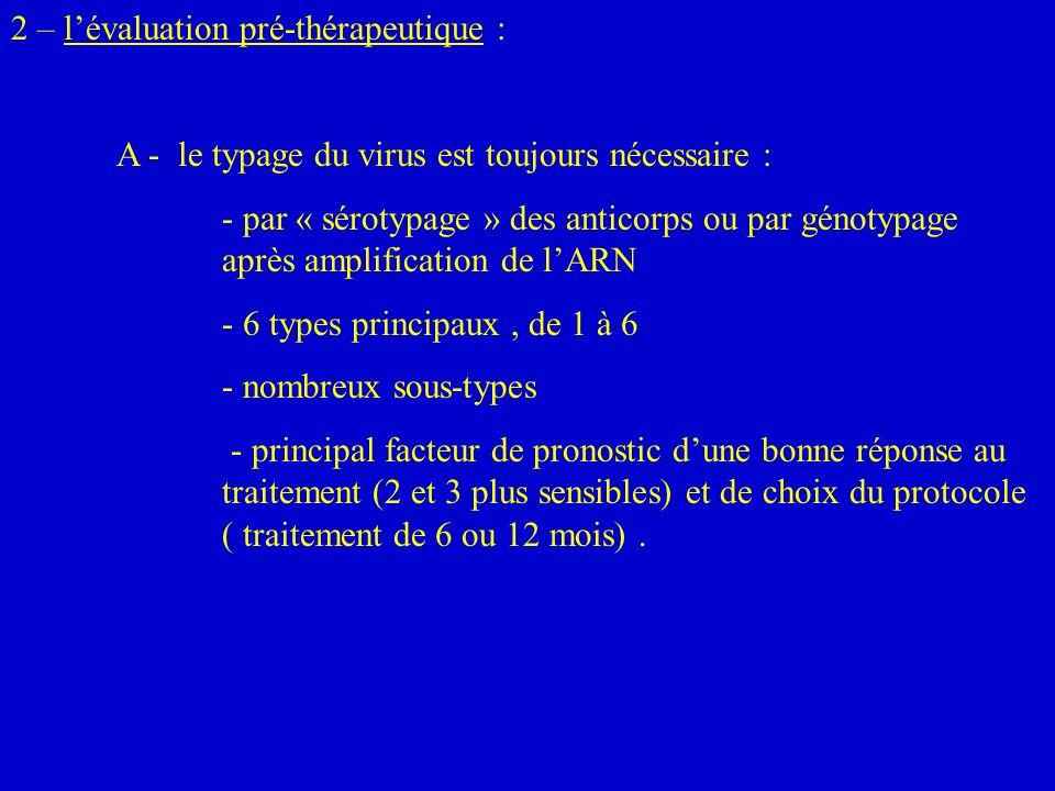 2 – lévaluation pré-thérapeutique : A - le typage du virus est toujours nécessaire : - par « sérotypage » des anticorps ou par génotypage après amplification de lARN - 6 types principaux, de 1 à 6 - nombreux sous-types - principal facteur de pronostic dune bonne réponse au traitement (2 et 3 plus sensibles) et de choix du protocole ( traitement de 6 ou 12 mois).